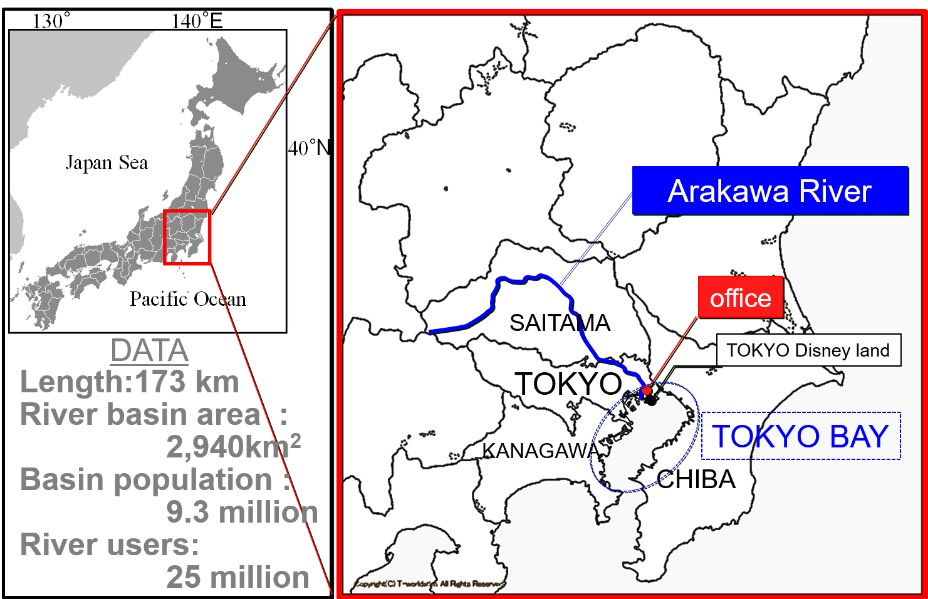 The Arakawa River is a very important river that benefits the lives of many people